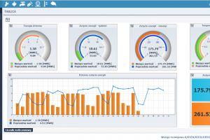 Nowa wersja Smart Industry WEB